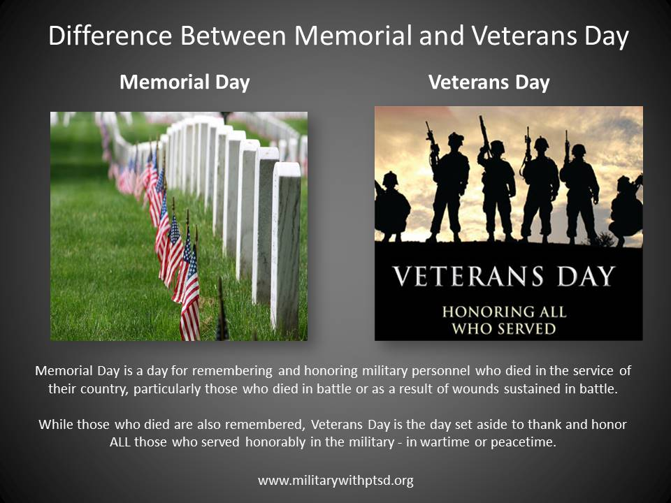 meaning of veterans day essay What does veteran's day mean to me it's worth it to just take an extra couple of minutes this veteran's day to make our veterans feel the appreciation they deserve.